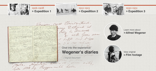 The Wegener Diaries: Scientific Expeditions into the Eternal Ice