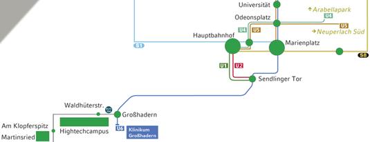 Wege An Die Lmu Lmu München